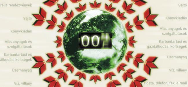 RMDSZ-beszámolók: hányszor kerülik meg a Földet kampányévben?