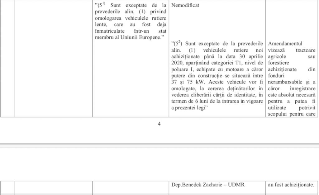 A Benedek Zakariás képviselőházi frakcióvezető által kezdeményezett módosítás lehetővé teszi a 2020 április 30-ig újként vásárolt, bizonyos teljesítményű Tier 1-es traktorok forgalomba iratását. A jobboldali indoklásban le is van írva, hogy a módosítás vissza nem térítendő támogatásból vásárolt eszközökre vonatkozik